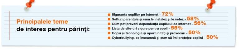 tehnologie4
